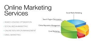 online_marketing