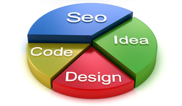 seo friendly design